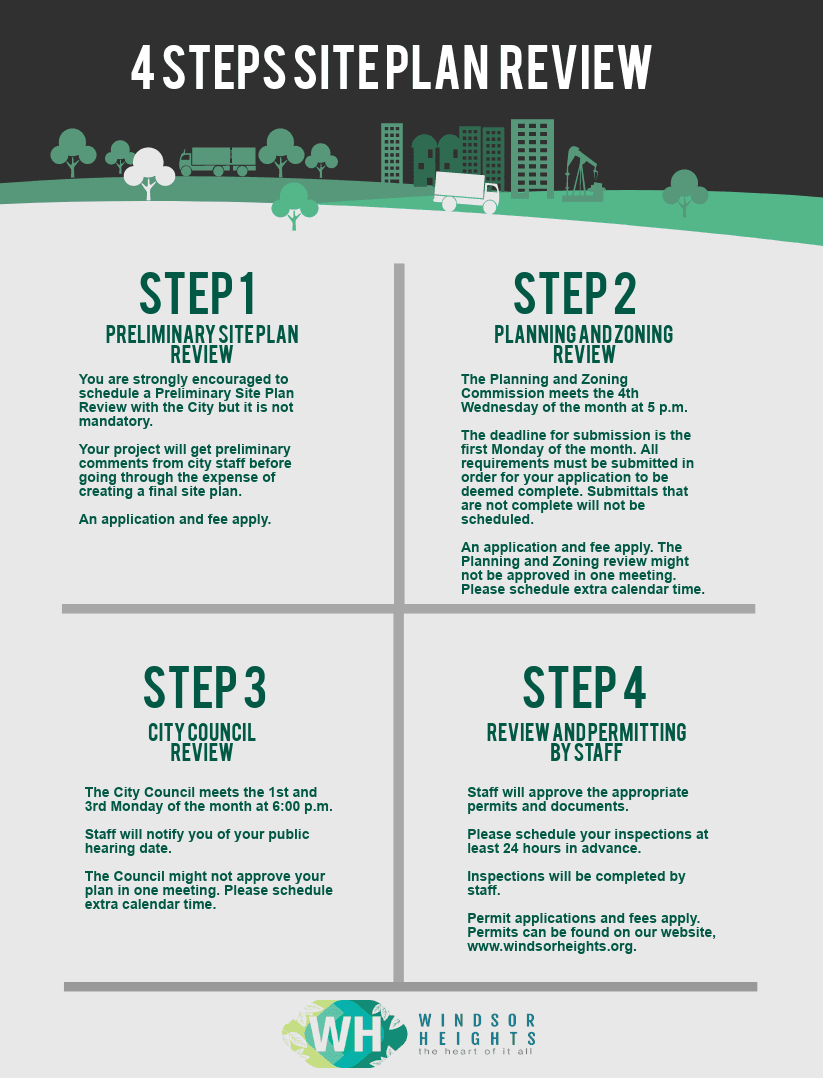 4 steps development infographic